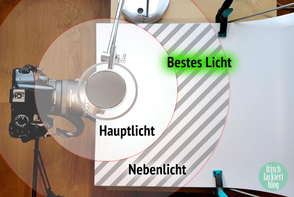 Holografischen Nagellack richtig fotografieren – Blogger Tipps und Tricks – by frischlackiert